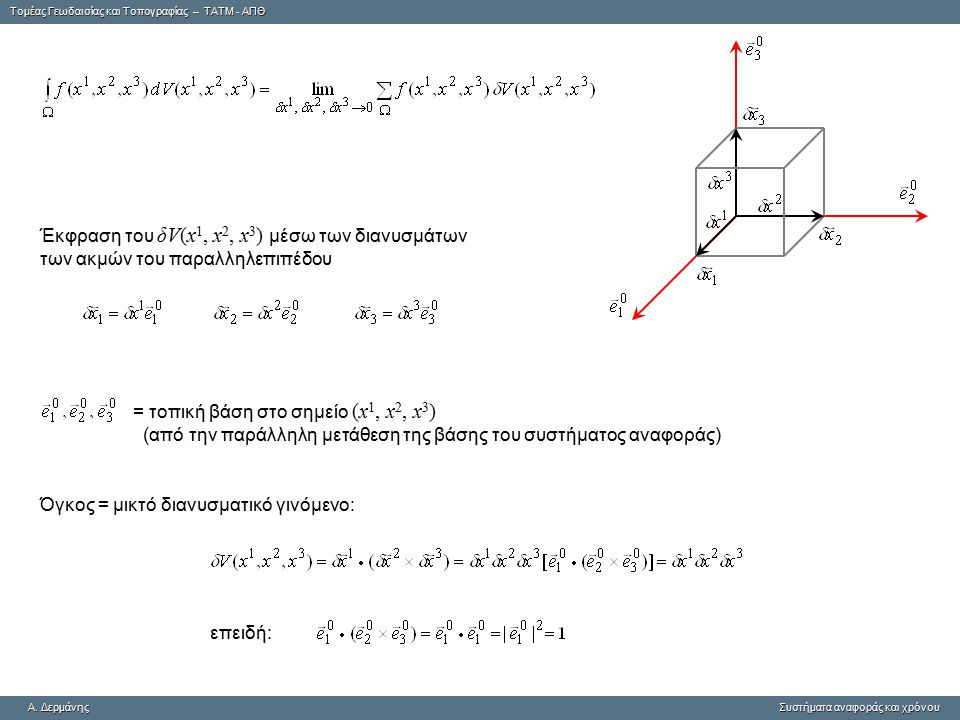 Έκφραση του δV(x1, x2, x3) μέσω των διανυσμάτων