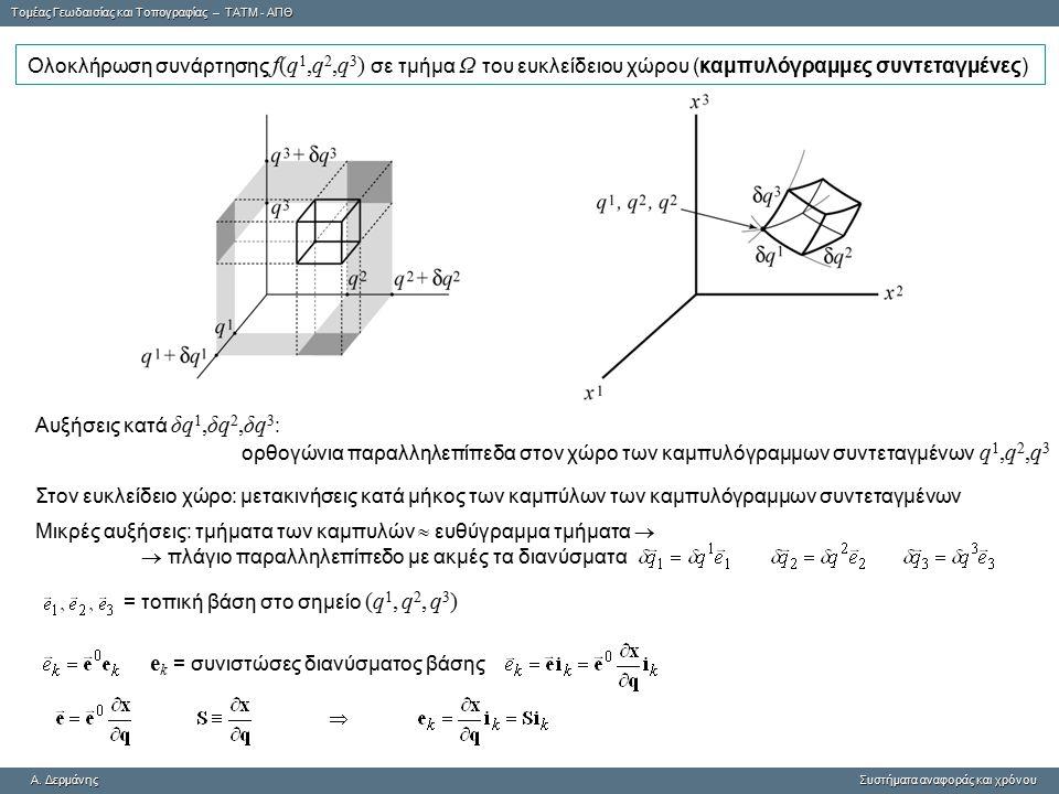 ek = συνιστώσες διανύσματος βάσης