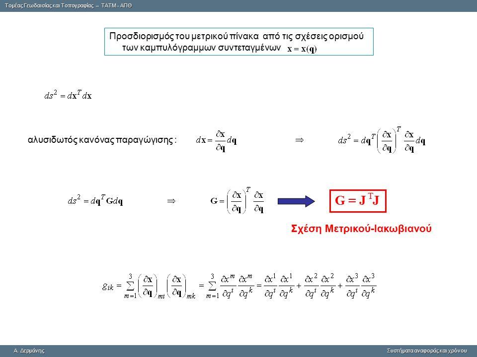 G = J J Σχέση Μετρικού-Ιακωβιανού