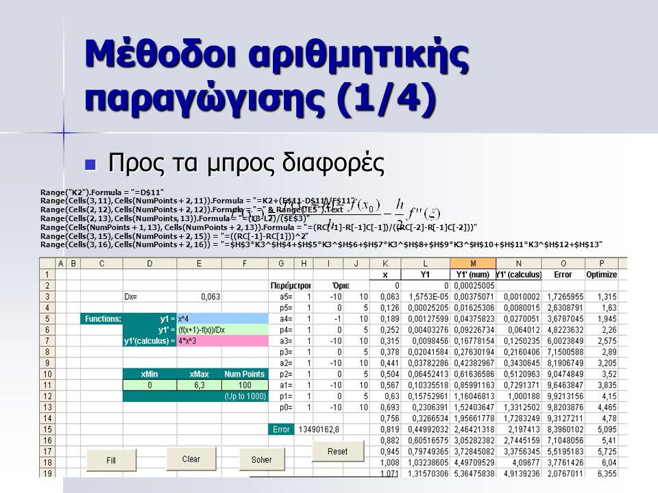 Μέθοδοι αριθμητικής παραγώγισης (1/4)