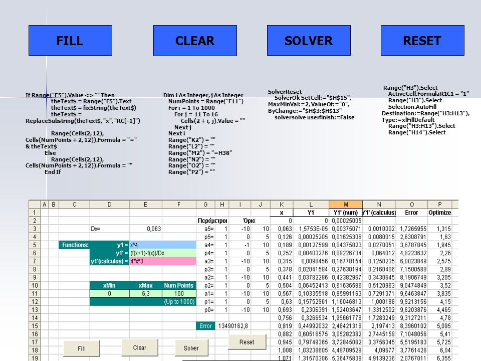 FILL CLEAR SOLVER RESET
