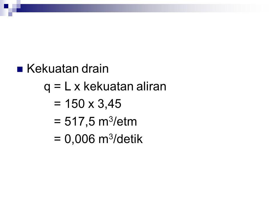 Kekuatan drain q = L x kekuatan aliran = 150 x 3,45 = 517,5 m3/etm = 0,006 m3/detik