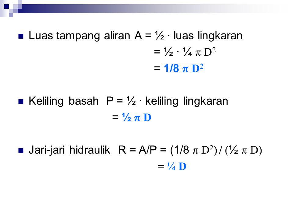 Luas tampang aliran A = ½ · luas lingkaran