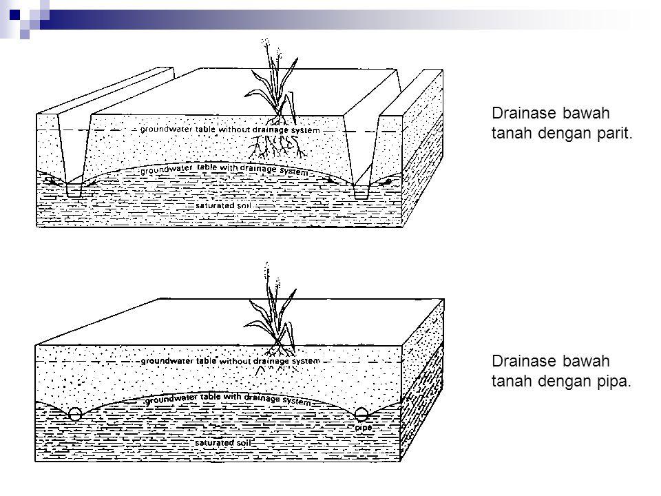 Drainase bawah tanah dengan parit.