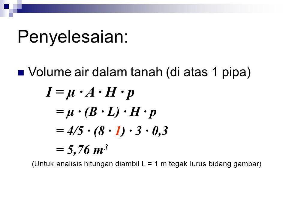 Penyelesaian: I = µ · A · H · p = µ · (B · L) · H · p