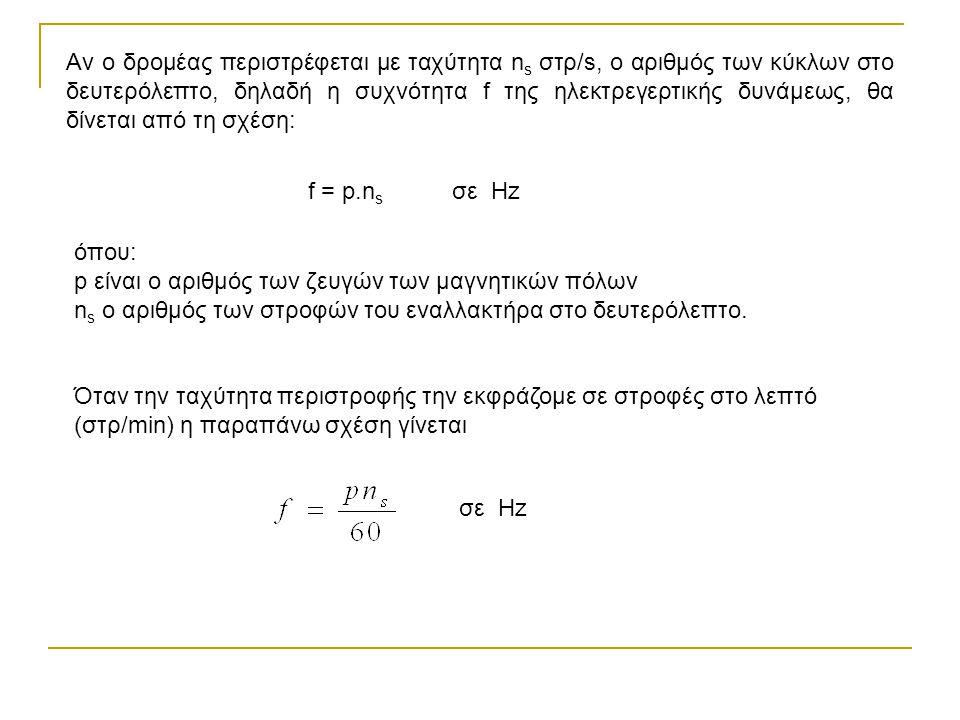 Αν ο δρομέας περιστρέφεται με ταχύτητα ns στρ/s, ο αριθμός των κύκλων στο δευτερόλεπτο, δηλαδή η συχνότητα f της ηλεκτρεγερτικής δυνάμεως, θα δίνεται από τη σχέση:
