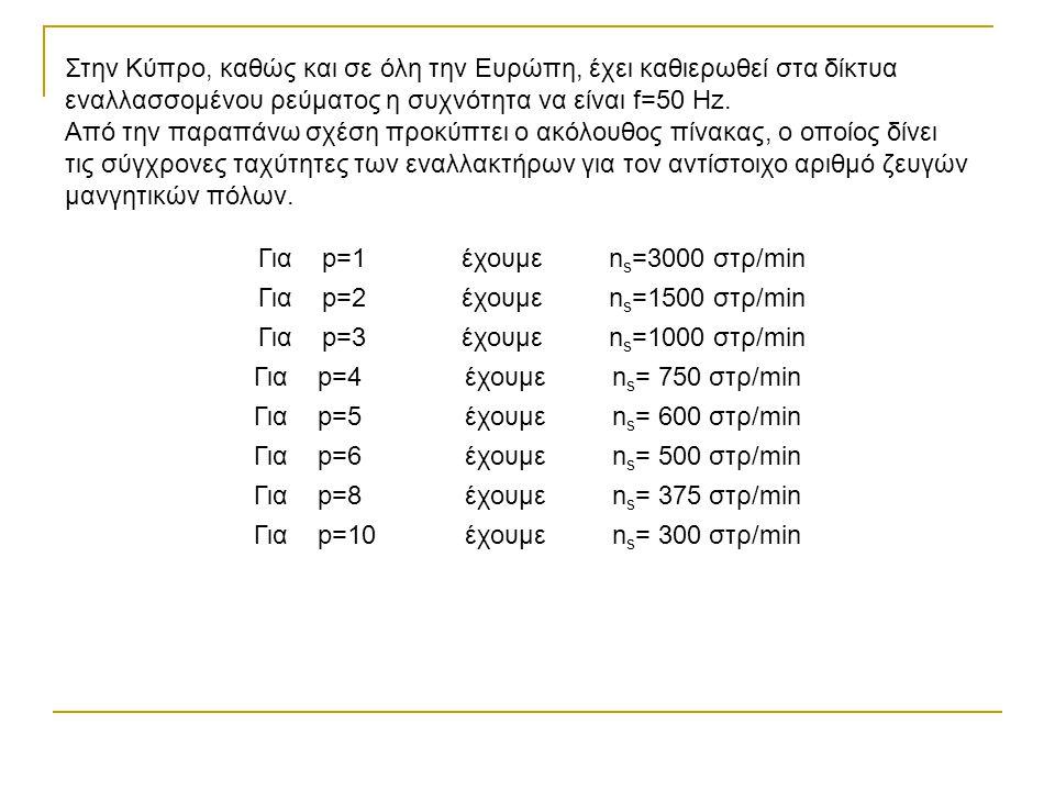 Για p=1 έχουμε ns=3000 στρ/min Για p=2 έχουμε ns=1500 στρ/min