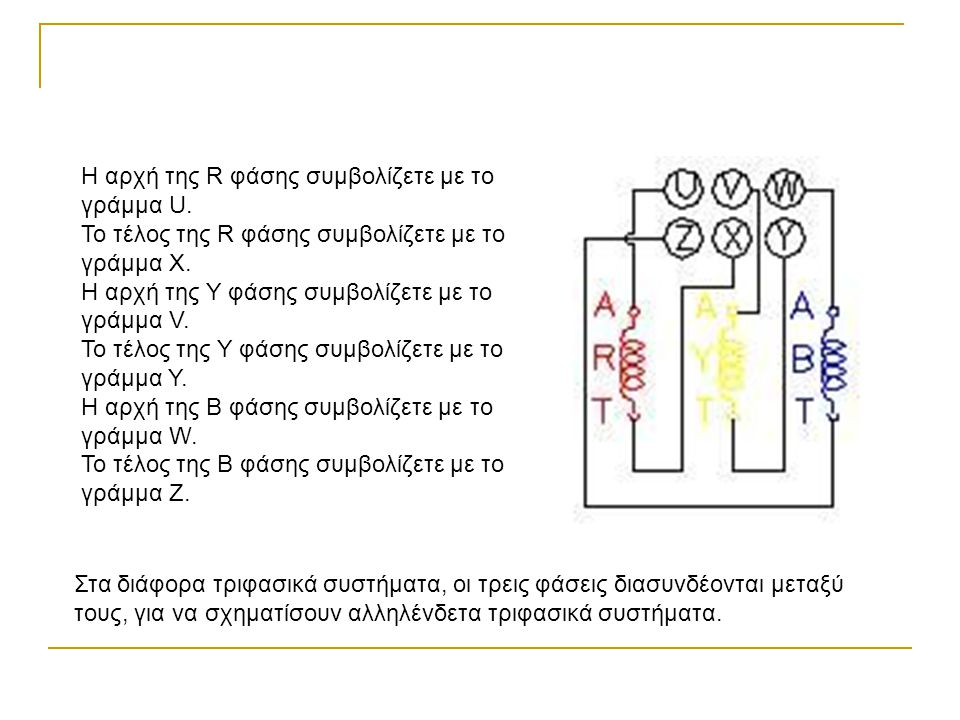 Η αρχή της R φάσης συμβολίζετε με το γράμμα U.