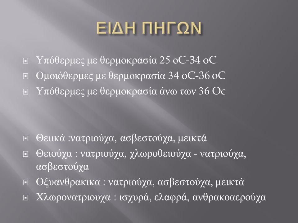 ΕΙΔΗ ΠΗΓΩΝ Υπόθερμες με θερμοκρασία 25 οC-34 oC