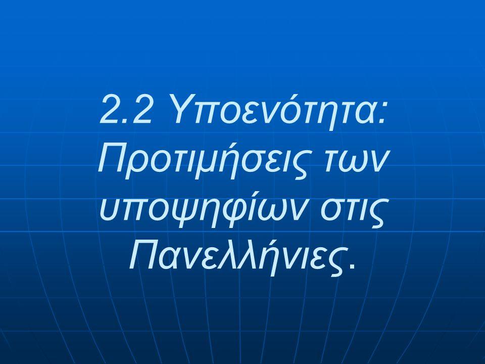 2.2 Υποενότητα: Προτιμήσεις των υποψηφίων στις Πανελλήνιες.