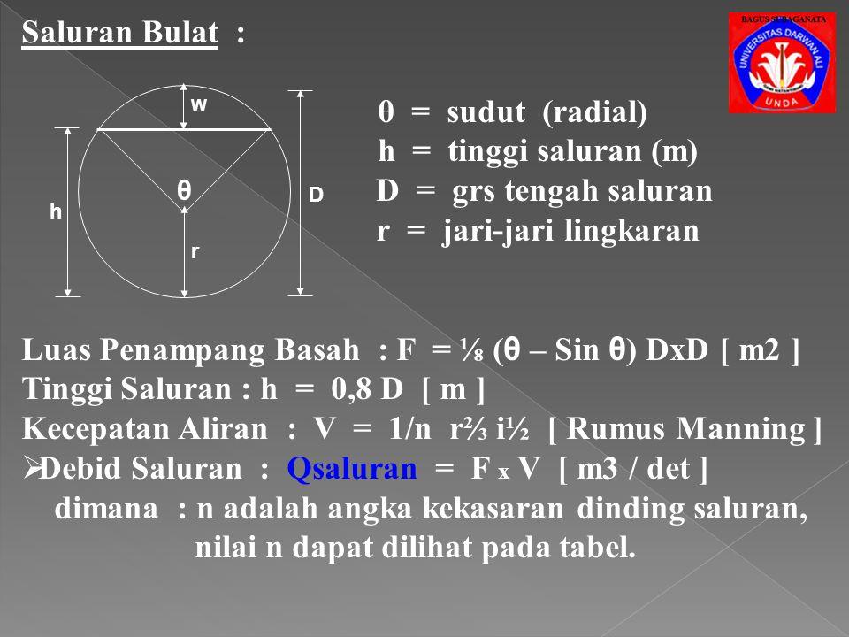 r = jari-jari lingkaran