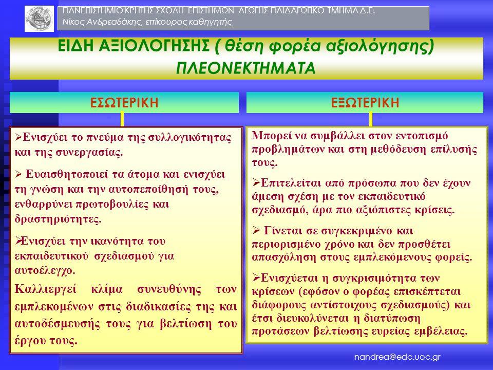 ΕΙΔΗ ΑΞΙΟΛΟΓΗΣΗΣ ( θέση φορέα αξιολόγησης)
