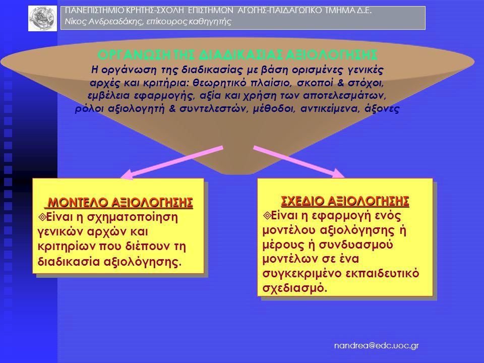 ΟΡΓΑΝΩΣΗ ΤΗΣ ΔΙΑΔΙΚΑΣΙΑΣ ΑΞΙΟΛΟΓΗΣΗΣ