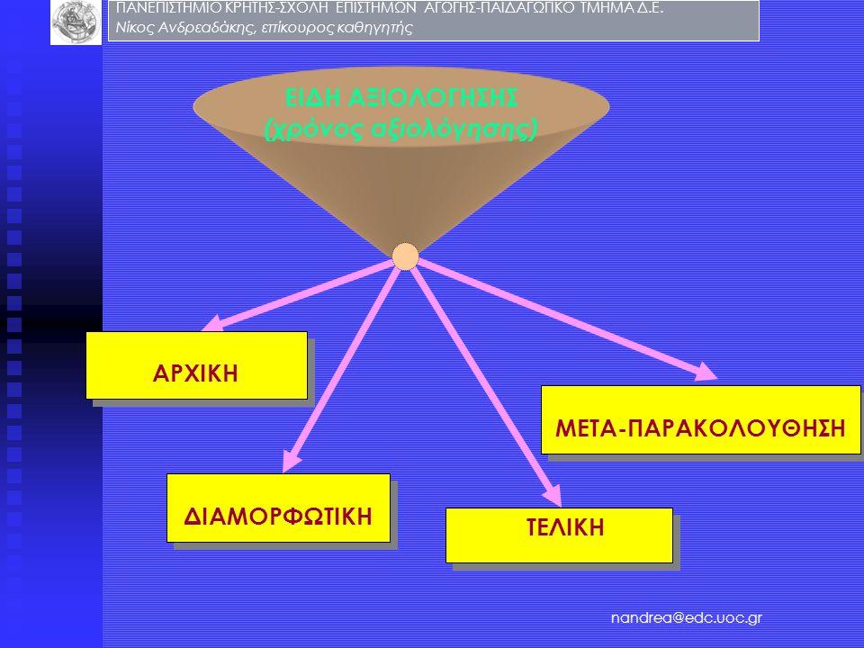 ΕΙΔΗ ΑΞΙΟΛΟΓΗΣΗΣ (χρόνος αξιολόγησης)