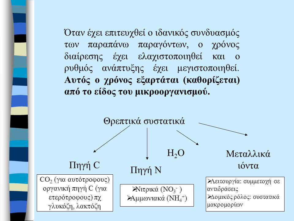 οργανική πηγή C (για ετερότροφους) πχ γλυκόζη, λακτόζη