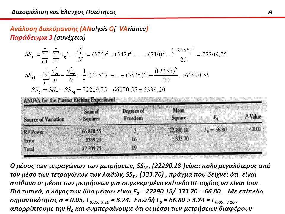 Ανάλυση Διακύμανσης (ΑΝalysis Οf VΑriance)