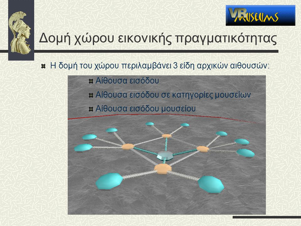 Δομή χώρου εικονικής πραγματικότητας