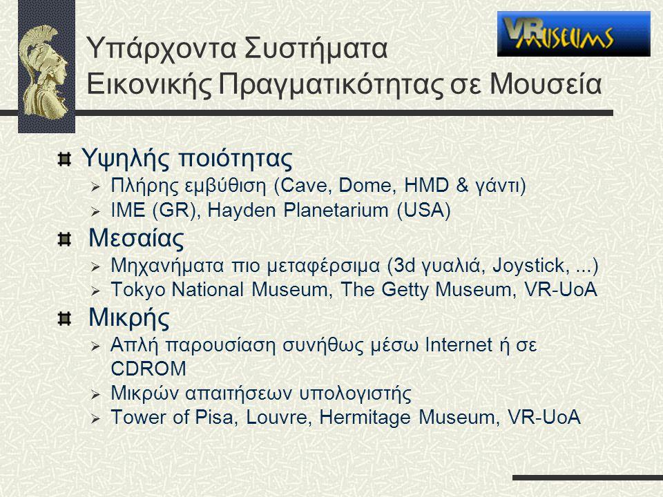 Υπάρχοντα Συστήματα Εικονικής Πραγματικότητας σε Μουσεία