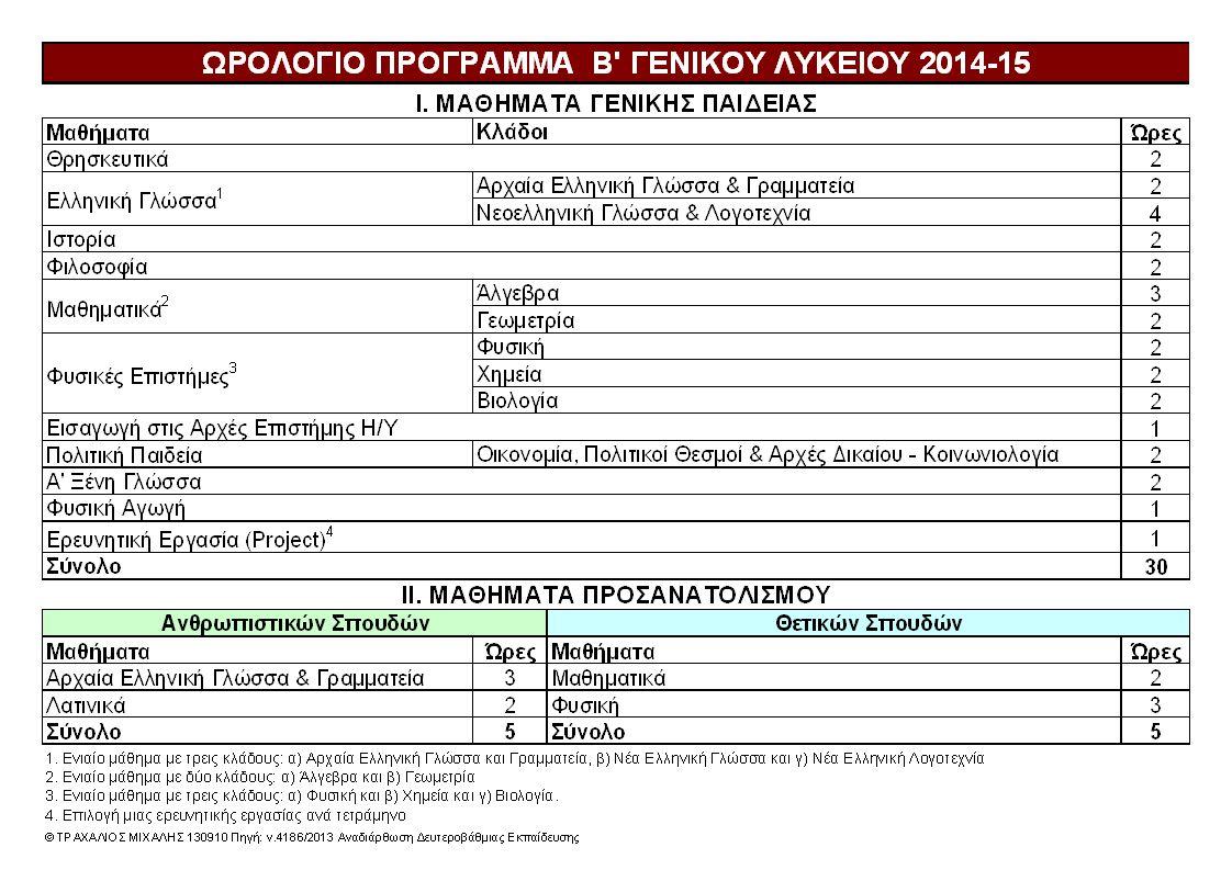 Ωρολόγιο Πρόγραμμα Β' Γενικού Λυκείου 2014-15