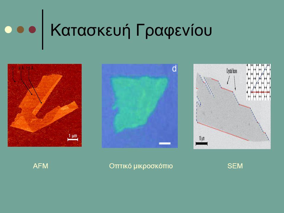 Κατασκευή Γραφενίου AFM Οπτικό μικροσκόπιο SEM