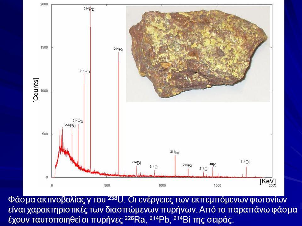 Φάσμα ακτινοβολίας γ του 238U