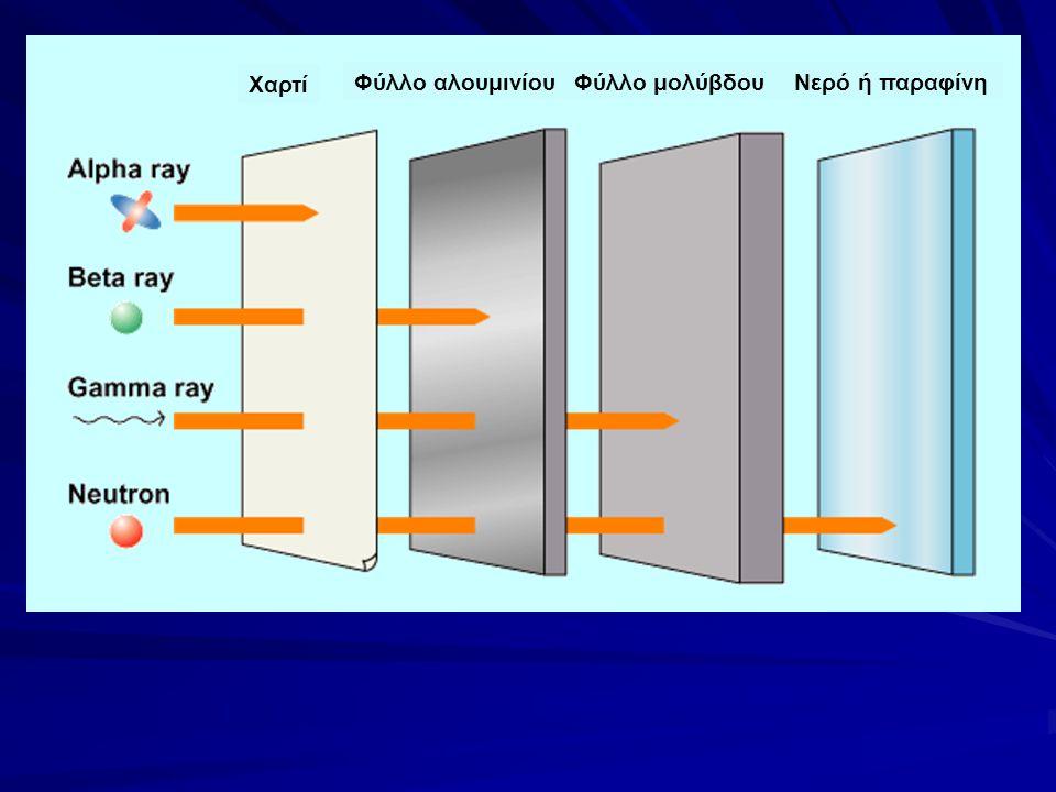 Χαρτί Φύλλο αλουμινίου Φύλλο μολύβδου Νερό ή παραφίνη