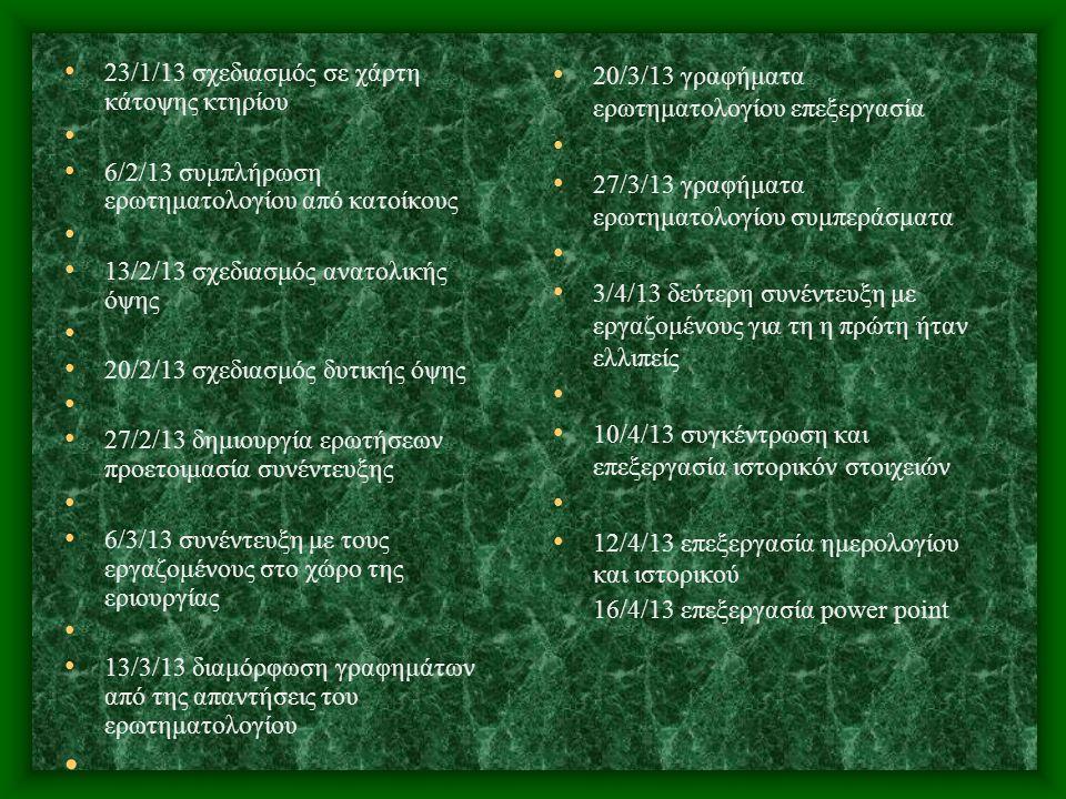 23/1/13 σχεδιασμός σε χάρτη κάτοψης κτηρίου