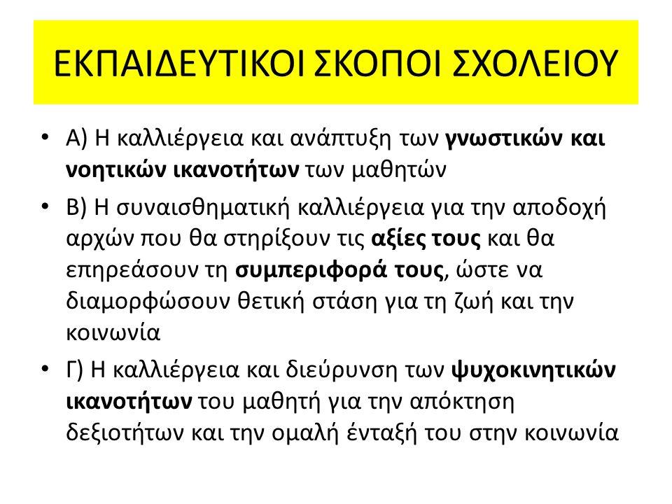 ΕΚΠΑΙΔΕΥΤΙΚΟΙ ΣΚΟΠΟΙ ΣΧΟΛΕΙΟΥ