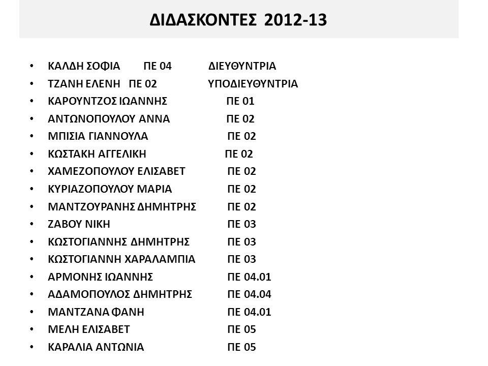 ΔΙΔΑΣΚΟΝΤΕΣ 2012-13 ΚΑΛΔΗ ΣΟΦΙΑ ΠΕ 04 ΔΙΕΥΘΥΝΤΡΙΑ