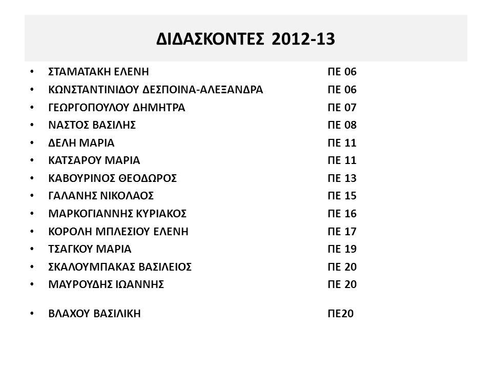 ΔΙΔΑΣΚΟΝΤΕΣ 2012-13 ΣΤΑΜΑΤΑΚΗ ΕΛΕΝΗ ΠΕ 06