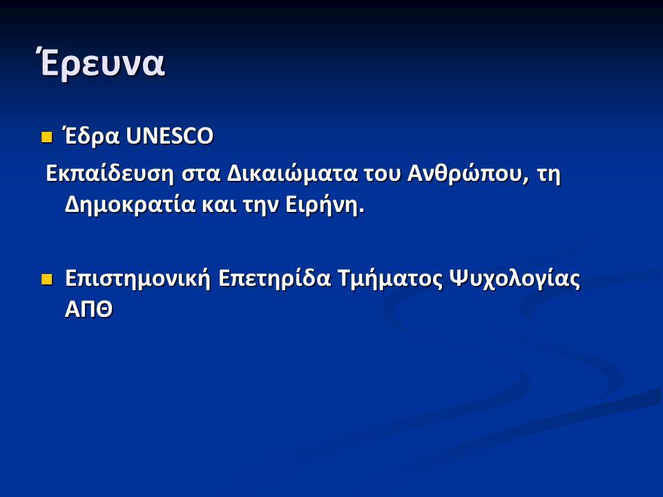 Έρευνα Έδρα UNESCO. Εκπαίδευση στα Δικαιώματα του Ανθρώπου, τη Δημοκρατία και την Ειρήνη.