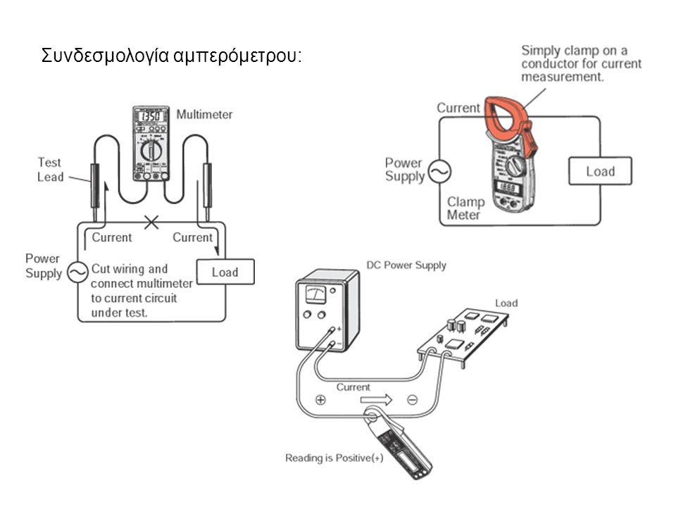 Συνδεσμολογία αμπερόμετρου: