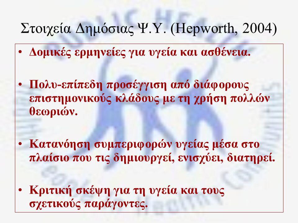 Στοιχεία Δημόσιας Ψ.Υ. (Hepworth, 2004)