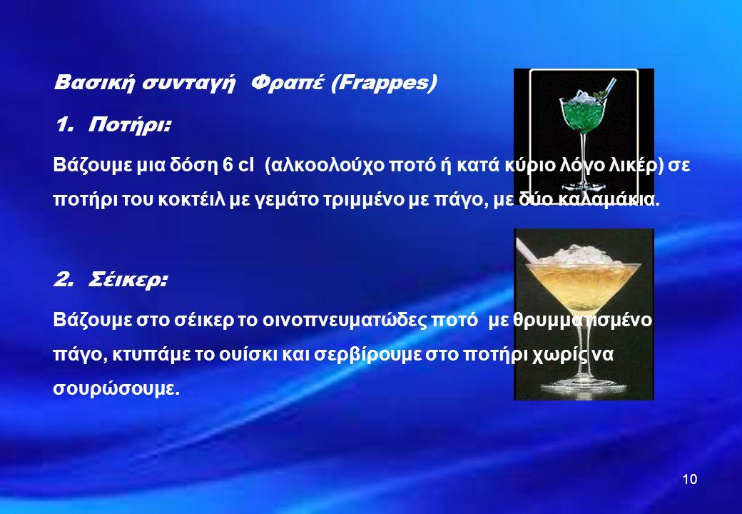 Βασική συνταγή Φραπέ (Frappes) Ποτήρι: