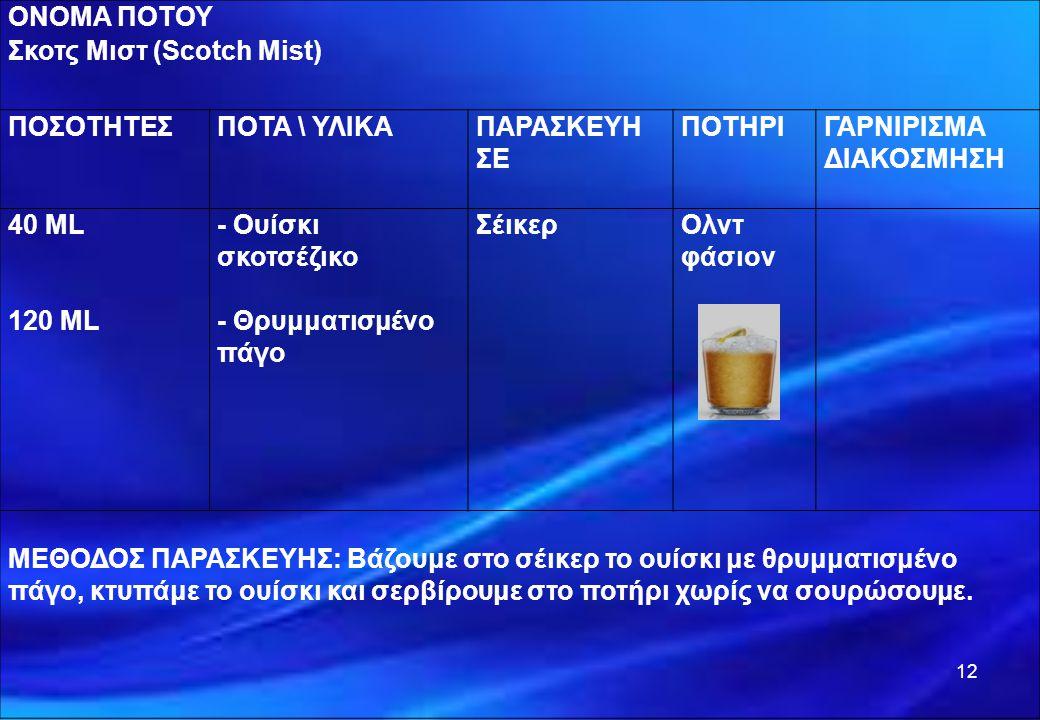 ΟΝΟΜΑ ΠΟΤΟΥ Σκοτς Μιστ (Scotch Mist) ΠΟΣΟΤΗΤΕΣ. ΠΟΤΑ \ ΥΛΙΚΑ. ΠΑΡΑΣΚΕΥΗ. ΣΕ. ΠΟΤΗΡΙ. ΓΑΡΝΙΡΙΣΜΑ.