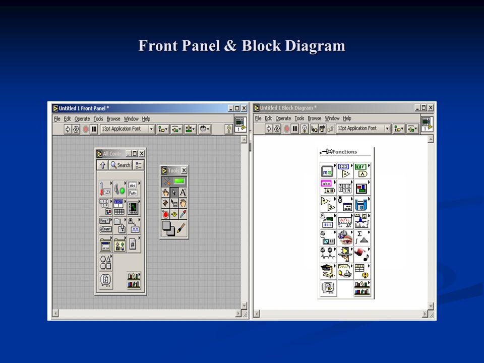 Front Panel & Block Diagram