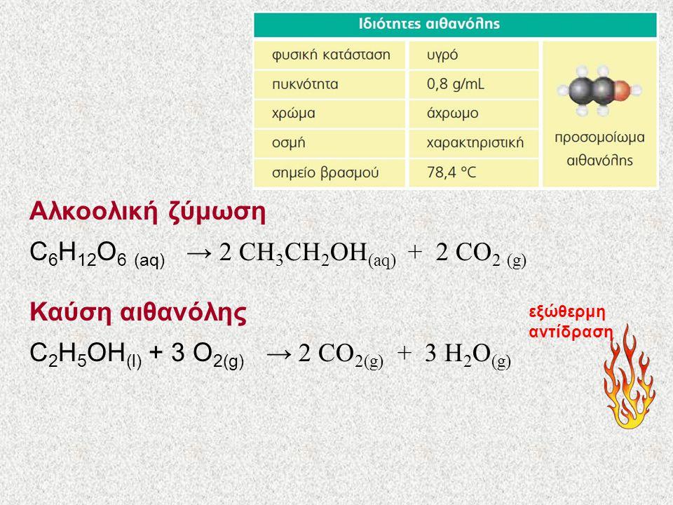 C6H12O6 (aq) → 2 CH3CH2OH(aq) + 2 CO2 (g)