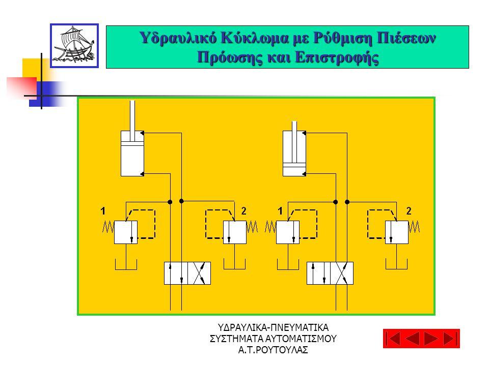 Υδραυλικό Κύκλωμα με Ρύθμιση Πιέσεων Πρόωσης και Επιστροφής