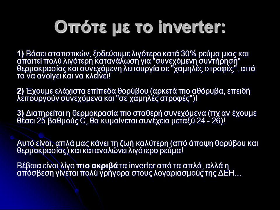 Οπότε με το inverter: