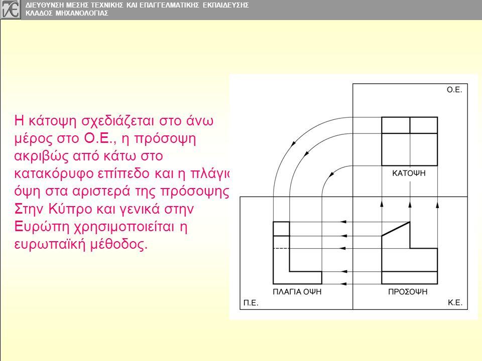 Η κάτοψη σχεδιάζεται στο άνω μέρος στο Ο. Ε
