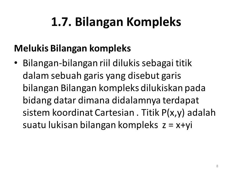 1.7. Bilangan Kompleks Melukis Bilangan kompleks