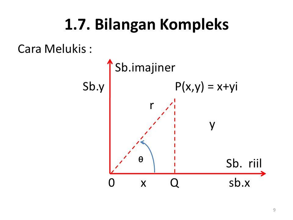 1.7. Bilangan Kompleks Cara Melukis : Sb.imajiner Sb.y P(x,y) = x+yi r