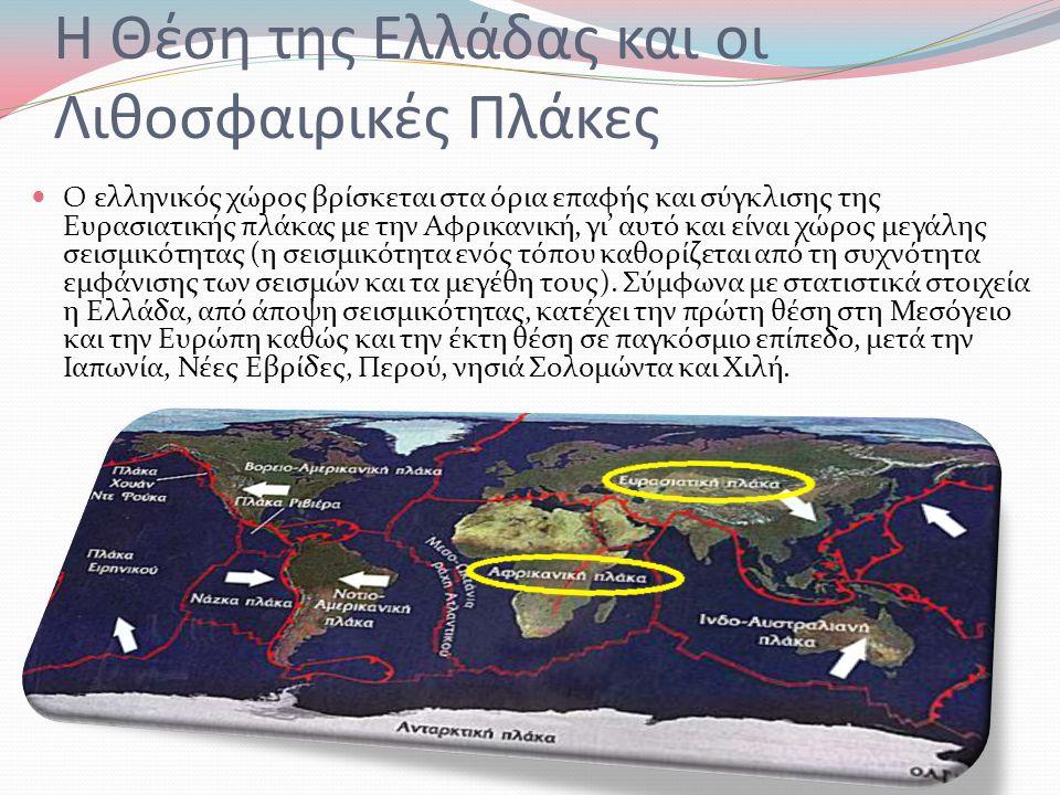 Η Θέση της Ελλάδας και οι Λιθοσφαιρικές Πλάκες