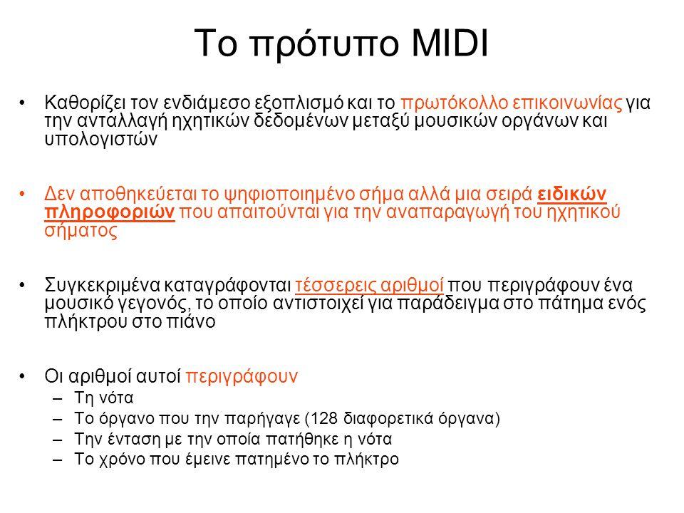 Το πρότυπο MIDI