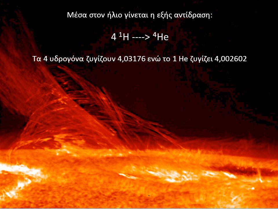 4 1Η ----> 4He Μέσα στον ήλιο γίνεται η εξής αντίδραση: