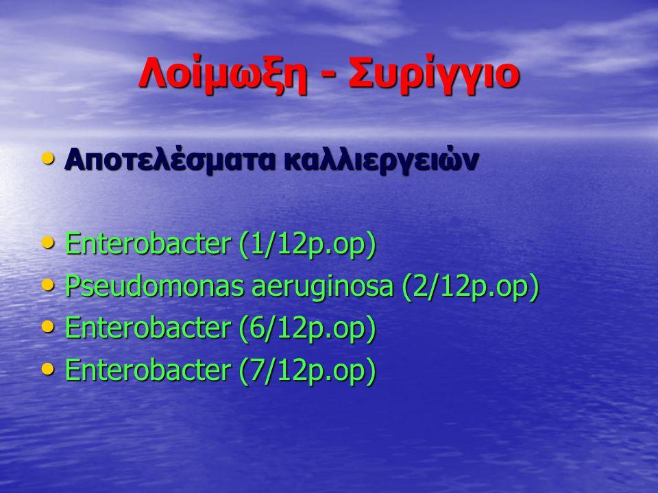 Λοίμωξη - Συρίγγιο Αποτελέσματα καλλιεργειών Enterobacter (1/12p.op)