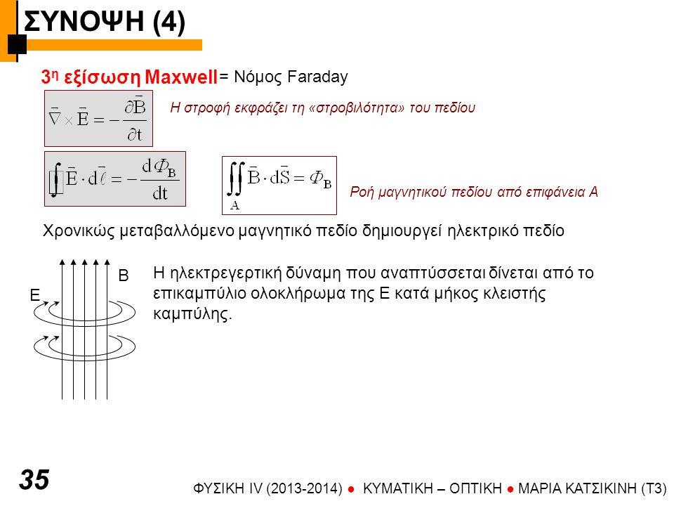 ΣΥΝΟΨΗ (4) 35 3η εξίσωση Maxwell = Νόμος Faraday