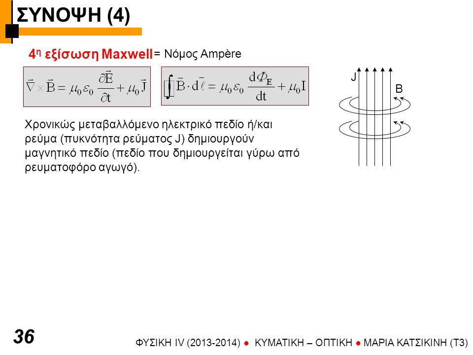 ΣΥΝΟΨΗ (4) 36 4η εξίσωση Maxwell = Νόμος Ampère J B