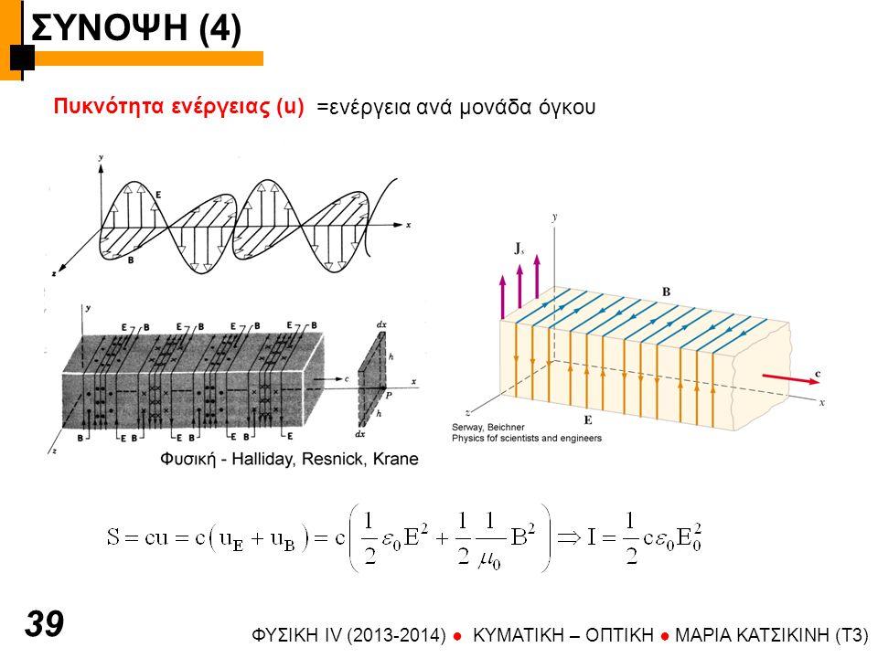 ΣΥΝΟΨΗ (4) 39 Πυκνότητα ενέργειας (u) =ενέργεια ανά μονάδα όγκου