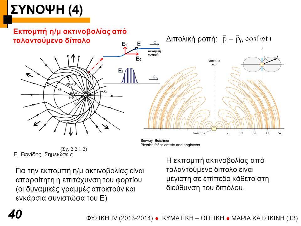 ΣΥΝΟΨΗ (4) 40 Εκπομπή η/μ ακτινοβολίας από ταλαντούμενο δίπολο